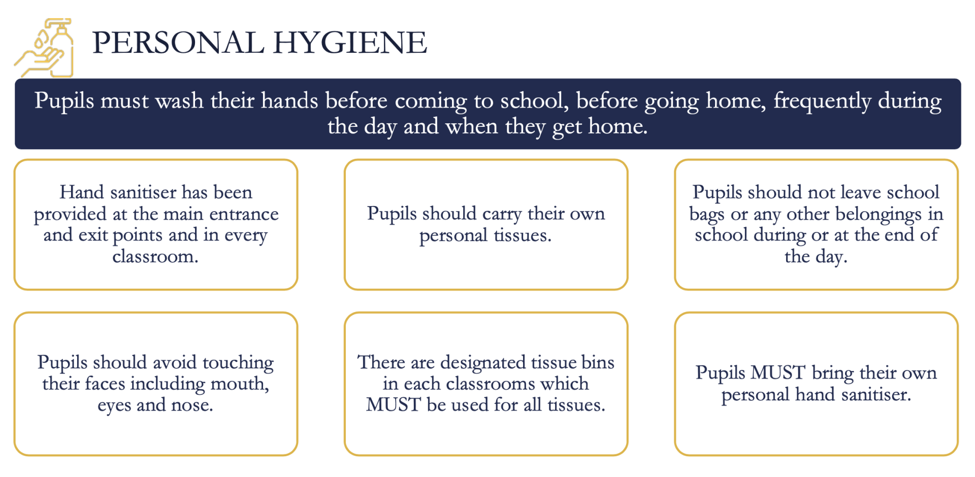 Covid Personal Hygiene Guidance