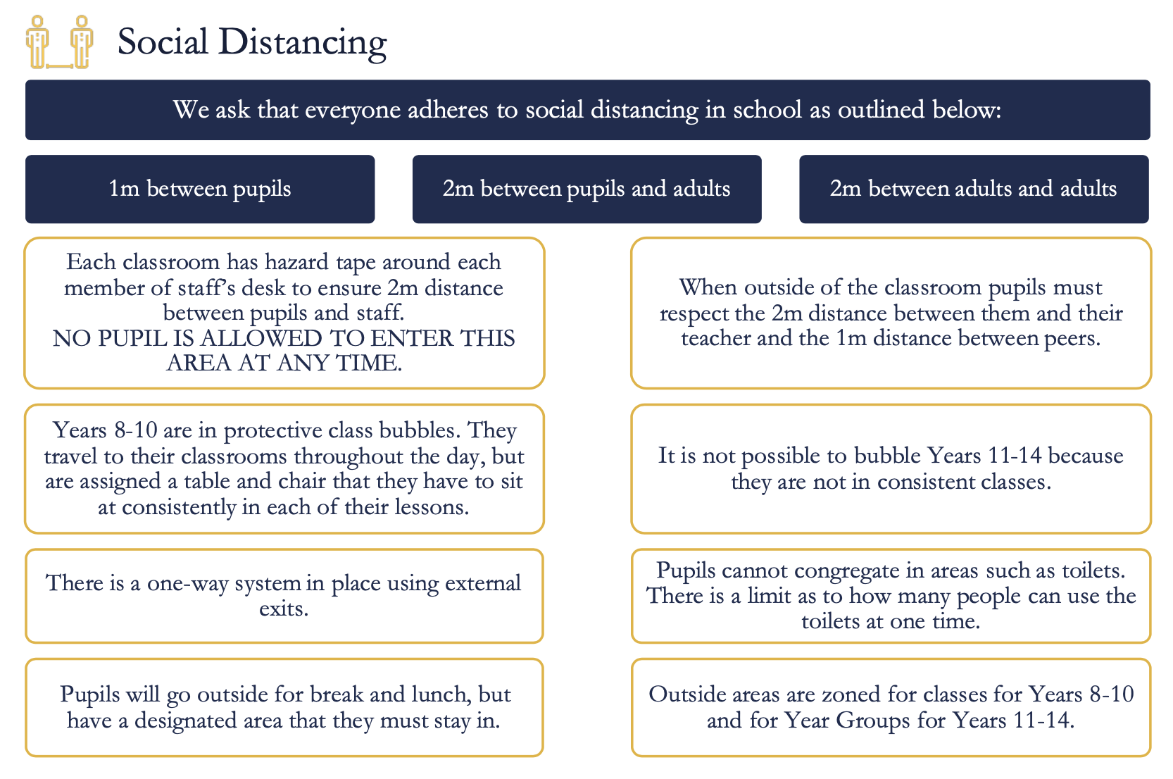 Covid Social Distancing Guidance
